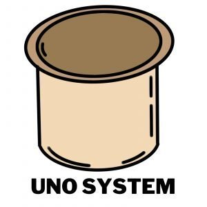 ‣ Uno system